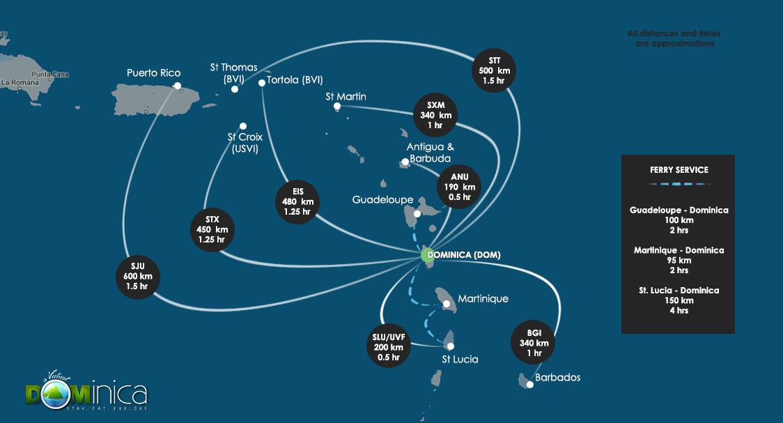 Regional Hubs